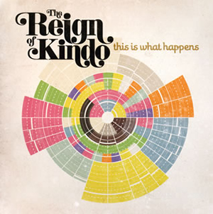 The Reign of Kindo / this is what happens [廃盤]