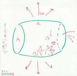 相対性理論 / 正しい相対性理論 [紙ジャケット仕様]